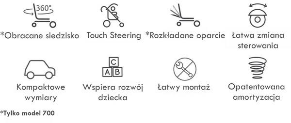 Smart Trike Folding Cechy